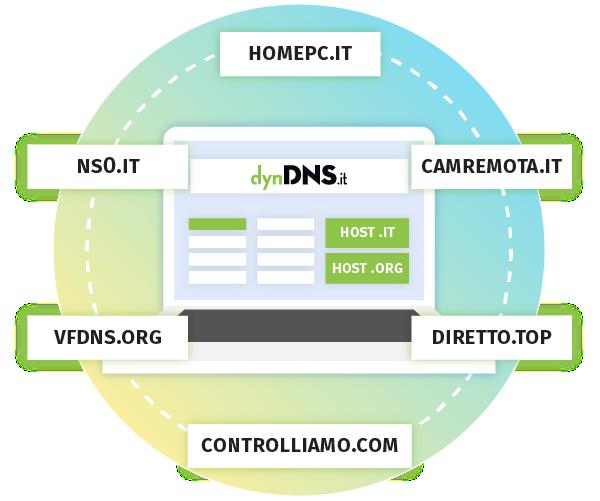 Come creare un host dynDNS.it? - dynDNS.it - DNS dinamico gratuito - Creazione Host dynDNS.it