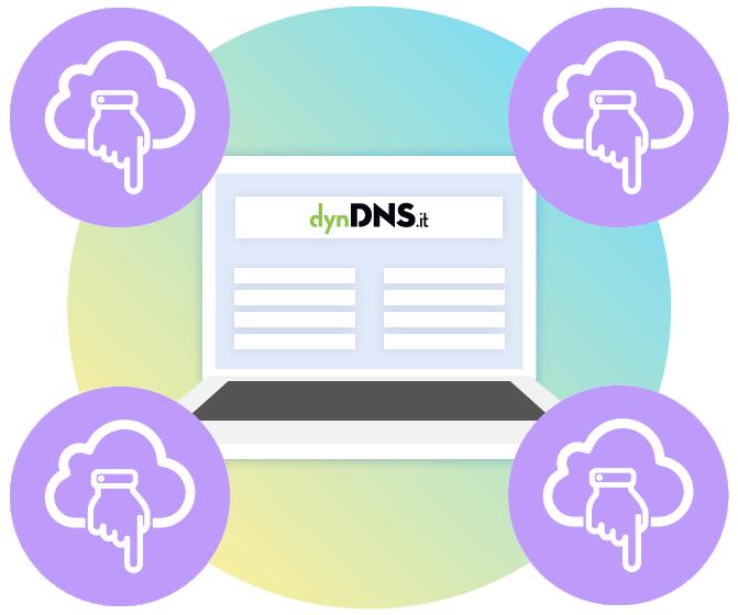Cosa serve per l'attivazione di Full dynDNS.it? - Documentazione - dynDNS.it - DNS dinamico gratuito - Free dyndns